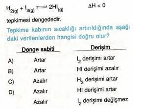 11.Sinif-Kimya-Reaksiyon-Hizlari-ve-Kimyasal-Degisme-Testleri-23-Optimized