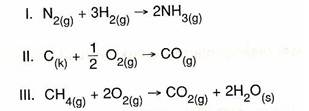 11.Sinif-Kimya-Reaksiyon-Hizlari-ve-Kimyasal-Degisme-Testleri-8-Optimized