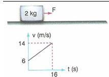 11.Sinif-fizik-hareket-ve-kuvvet-testleri-12