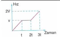 11.Sinif-fizik-hareket-ve-kuvvet-testleri-3