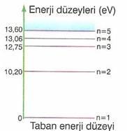 11.Sinif-modern-fizik-testleri-12-Optimized