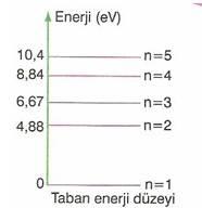 11.Sinif-modern-fizik-testleri-14-Optimized