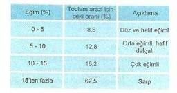 11.sinif-cografya-dogal-ve-beseri-testleri-18-Optimized