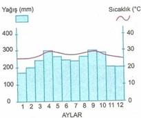 11.sinif-cografya-ekosistem-testleri-2