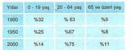 11.sinif-cografya-nufus-politikilari-testleri-12-Optimized