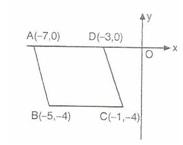 11.sinif-geometri-analitik-duzlemde-cokgen-ve-dortgen-testleri-7