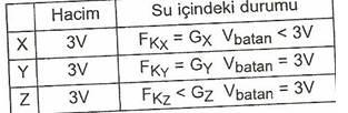 8.-Sinif-Fen-Ve-Teknoloji-Hareket-Ve-Kuvvet-Testleri-9-Optimized