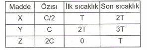 8.Sinif-Fen-ve-Teknoloji-Madde-ve-Isi-Testleri-3-Optimized