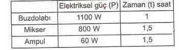 8.Sinif-Fen-ve-Teknoloji-Yasamimizdaki-Elektrik-Testleri-13-Optimized
