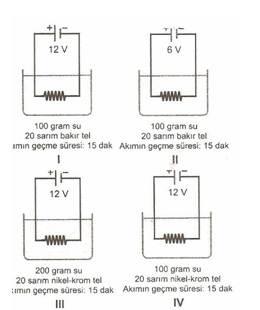 8.Sinif-Fen-ve-Teknoloji-Yasamimizdaki-Elektrik-Testleri-7-Optimized