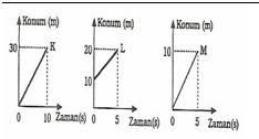 9.sinif-fizik-hareket-ve-kuvvet-testleri-14-Optimized