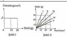 9.sinif-fizik-madde-ve-ozellikleri-testleri-23-Optimized