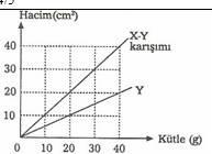 9.sinif-fizik-madde-ve-ozellikleri-testleri-25-Optimized