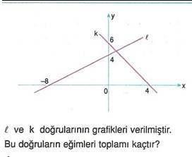 9.sinif-geometri-analitik-duzlemde-dogrular-testleri-21-Optimized