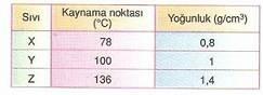 9.sinif-kimya-karisimlar-testleri-3-Optimized