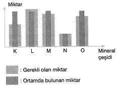 ygs-biyoloji-kalitim-testleri-22.