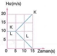 ygs-fizik-kuvvet-testleri-120.
