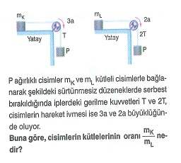 ygs-fizik-kuvvet-testleri-160.
