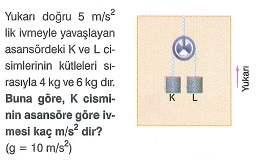 ygs-fizik-kuvvet-testleri-173.