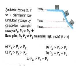 ygs-fizik-kuvvet-testleri-198. (2)