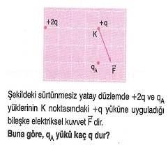 ygs-fizik-kuvvet-testleri-268.
