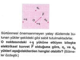 ygs-fizik-kuvvet-testleri-272.