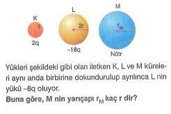 ygs-fizik-kuvvet-testleri-281.