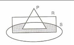 6.sinif-matematik-kumeler-testleri-5