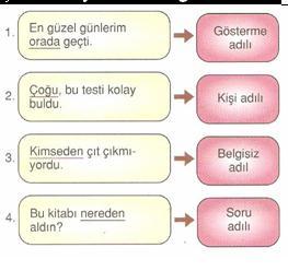 6.sinif-turkce-dil-bilgisi-testleri-10