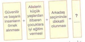7-sinif-sosyal-bilgiler-din-kulturu-ve-ahlak-bilgisi-testleri-12