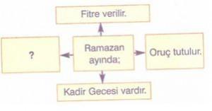 7-sinif-sosyal-bilgiler-din-kulturu-ve-ahlak-bilgisi-testleri-8