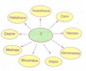 sosyal-bilgiler-ekonomi-testi3