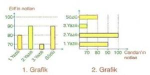 6.sinif-matematik-arastirma-sorusu-olusturma-ve-veri-olusturma-testleri-17.