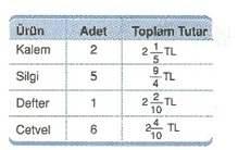 5.sinif-matematik-birim-kesirleri-siralama-testleri-7.