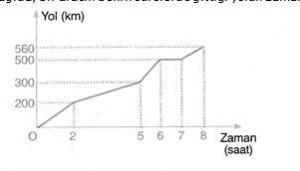 lys-ygs-matematik-hiz-problemleri-testi-coz-13.