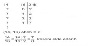 5-sinif-kesirler-konu-anlatimi-7