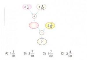 6-sinif-matematik-kesirlerle-toplama-cikarma-testi-coz-25.
