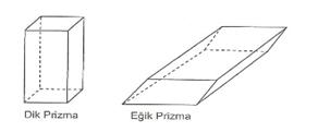 5-sinif-geometrik-cisimler-konu-anlatimi-1