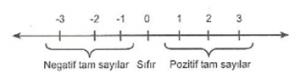 5-sinif-tam-sayilar-konu-anlatimi-1