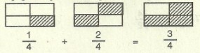 kesirlerle-toplama-cikarma-1