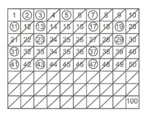 6-sinif-asal-sayilar-konu-anlatimi-3