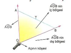 6-sinif-matematik-acilar-konu-anlatimi-1