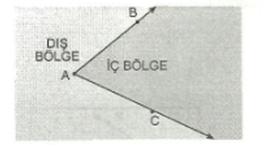 6-sinif-matematik-acilar-konu-anlatimi-3