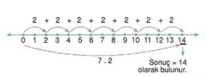 6-sinif-matematik-dogal-sayilarla-islemler