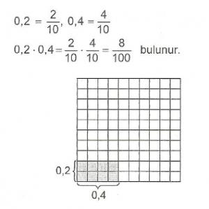 6-sinif-matematik-carpma-bolme-konu-anlatimi-2