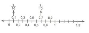 6-sinif-matematik-ondalik-gosterim-konu-anlatimi-1