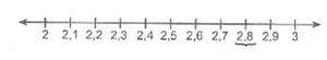 6-sinif-matematik-ondalik-gosterim-konu-anlatimi-4