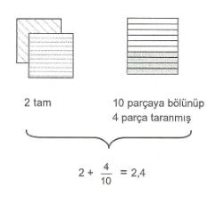 6-sinif-matematik-ondalik-gosterimleri-cozumleme-4
