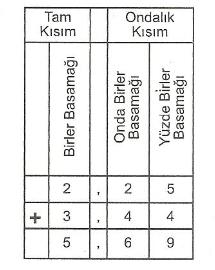 6-sinif-matematik-ondalik-gosterimlerle-toplama-cikarma-1