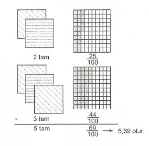 6-sinif-matematik-ondalik-gosterimlerle-toplama-cikarma-2